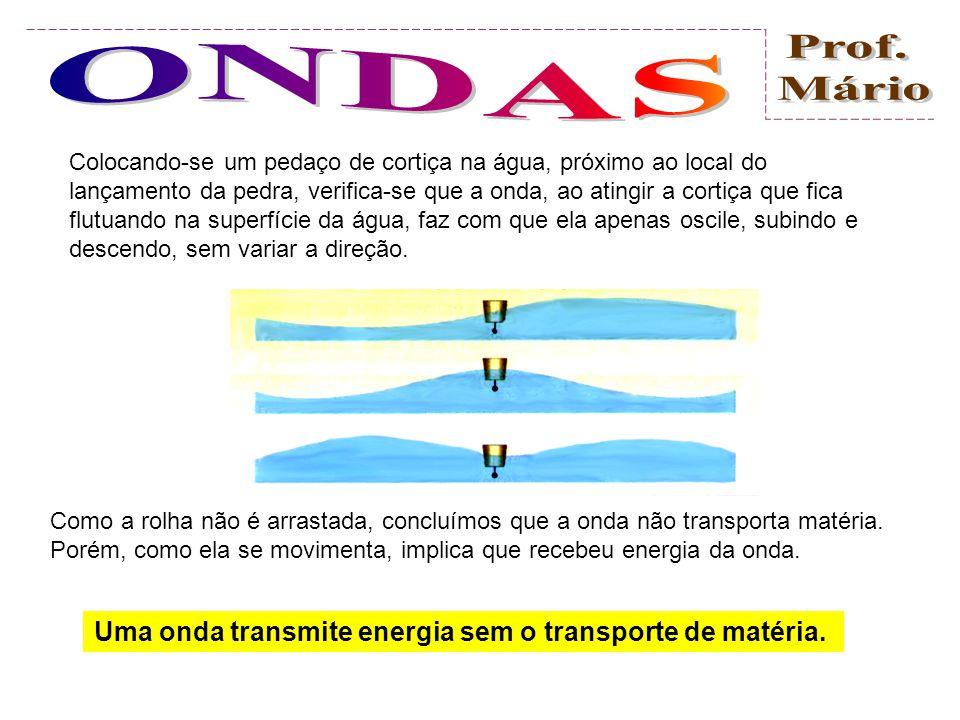 Uma onda transmite energia sem o transporte de matéria.