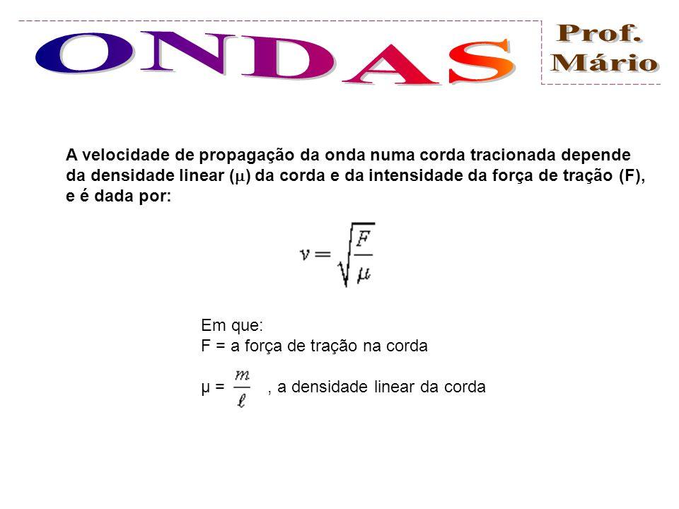 A velocidade de propagação da onda numa corda tracionada depende da densidade linear () da corda e da intensidade da força de tração (F), e é dada por: