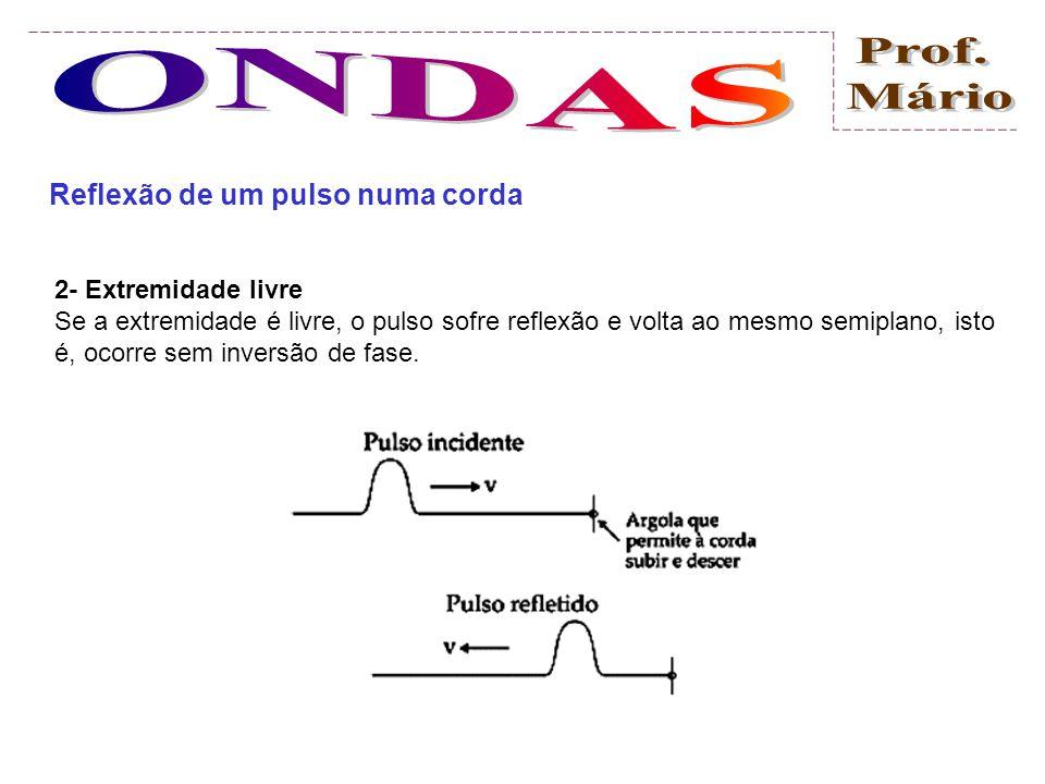 Reflexão de um pulso numa corda