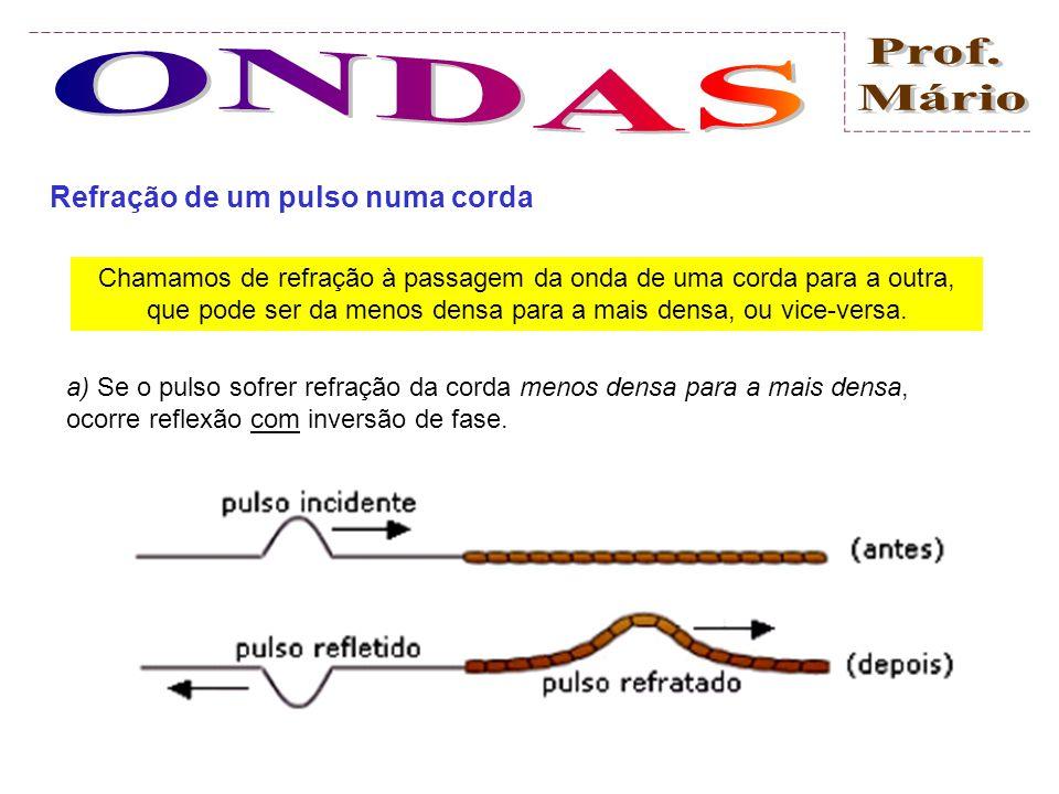 Refração de um pulso numa corda