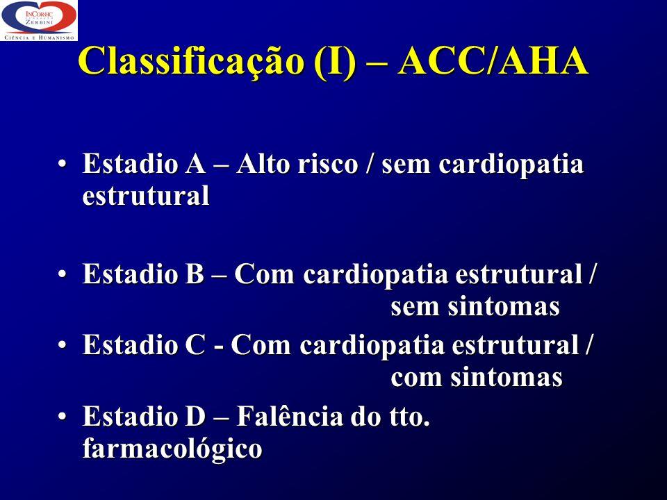 Classificação (I) – ACC/AHA