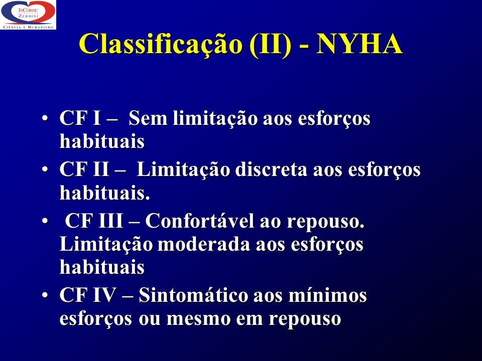 Classificação (II) - NYHA