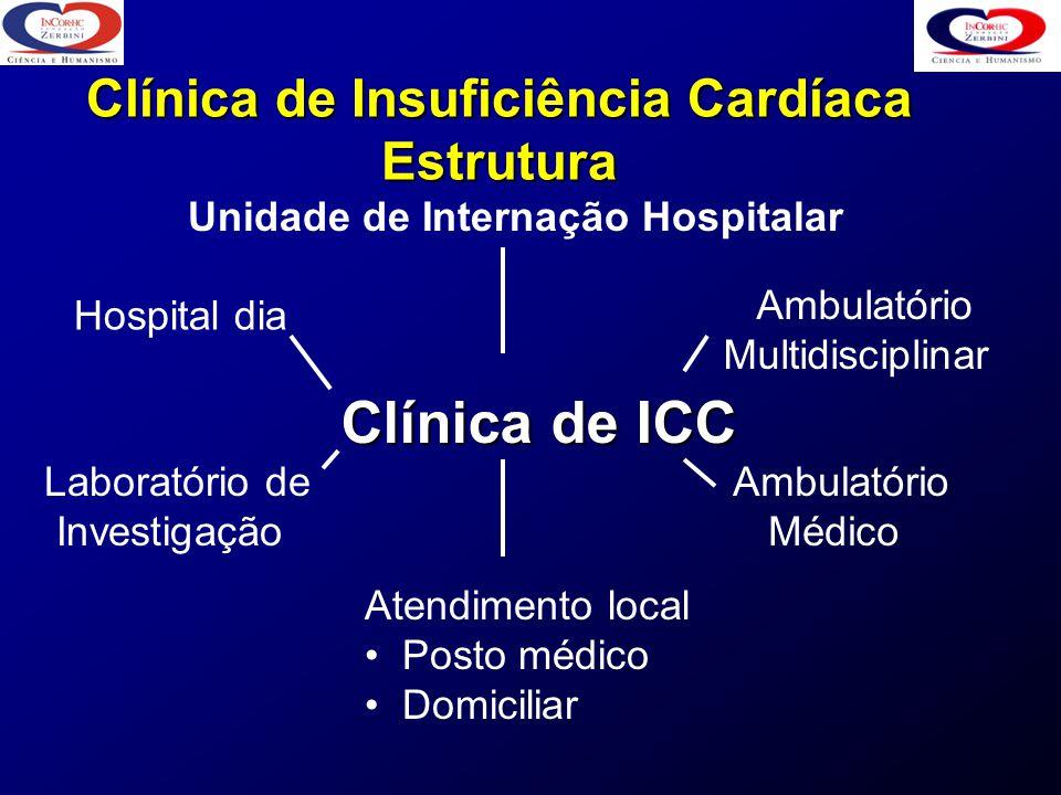 Clínica de Insuficiência Cardíaca Estrutura