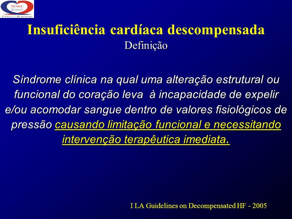 Insuficiência cardíaca descompensada Definição