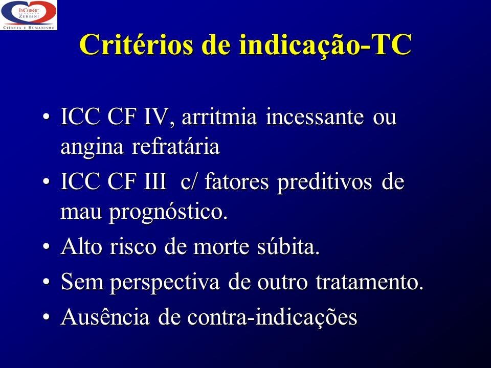 Critérios de indicação-TC