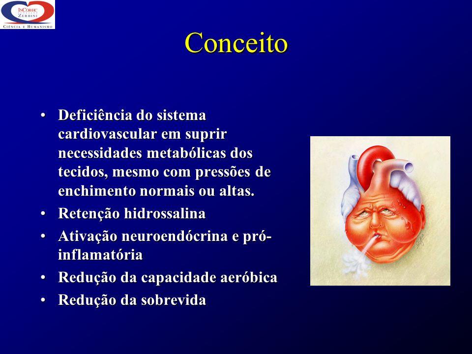 Conceito Deficiência do sistema cardiovascular em suprir necessidades metabólicas dos tecidos, mesmo com pressões de enchimento normais ou altas.