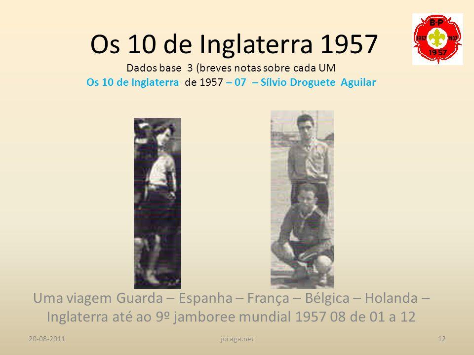 Os 10 de Inglaterra 1957 Dados base 3 (breves notas sobre cada UM. Os 10 de Inglaterra de 1957 – 07 – Sílvio Droguete Aguilar.