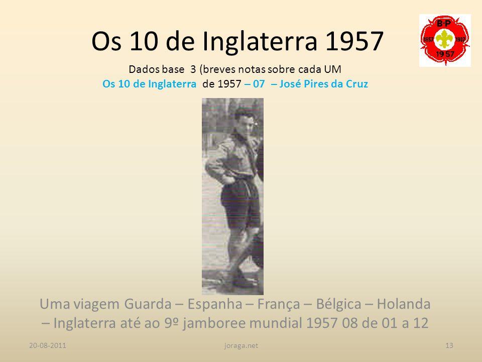 Os 10 de Inglaterra 1957 Dados base 3 (breves notas sobre cada UM. Os 10 de Inglaterra de 1957 – 07 – José Pires da Cruz.