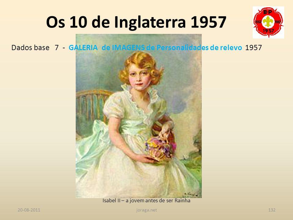 Os 10 de Inglaterra 1957 Dados base 7 - GALERIA de IMAGENS de Personalidades de relevo 1957. Isabel II – a jovem antes de ser Rainha.