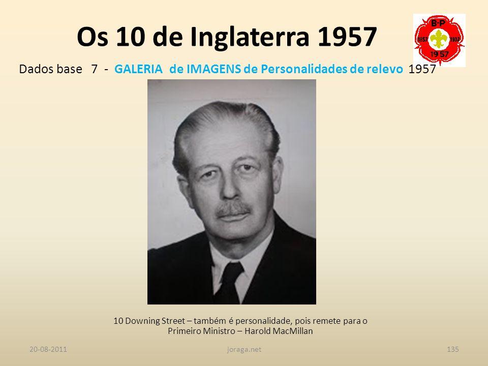 Dados base 7 - GALERIA de IMAGENS de Personalidades de relevo 1957