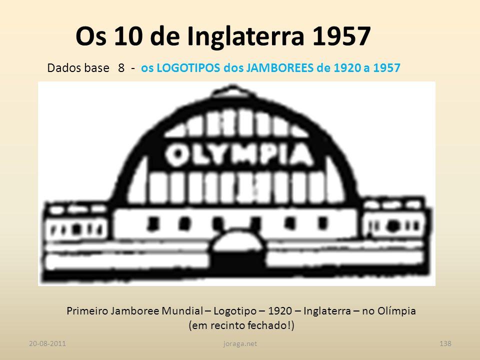 Dados base 8 - os LOGOTIPOS dos JAMBOREES de 1920 a 1957