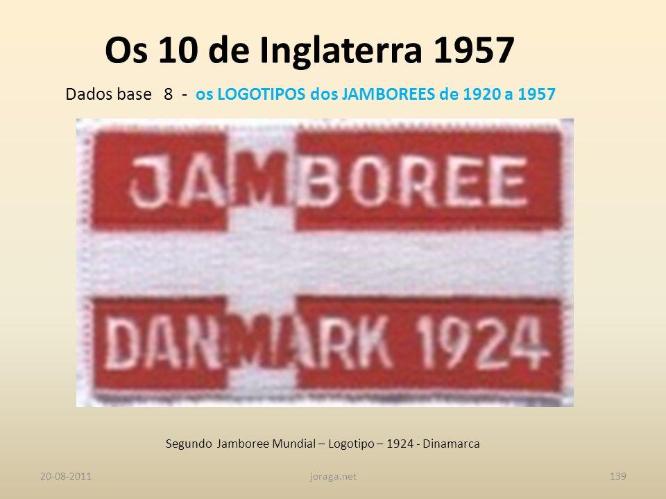 Os 10 de Inglaterra 1957 Dados base 8 - os LOGOTIPOS dos JAMBOREES de 1920 a 1957. Segundo Jamboree Mundial – Logotipo – 1924 - Dinamarca.