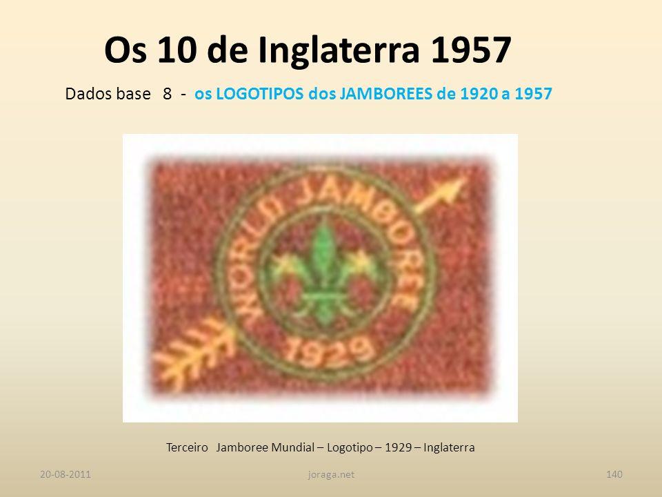 Os 10 de Inglaterra 1957 Dados base 8 - os LOGOTIPOS dos JAMBOREES de 1920 a 1957. Terceiro Jamboree Mundial – Logotipo – 1929 – Inglaterra.