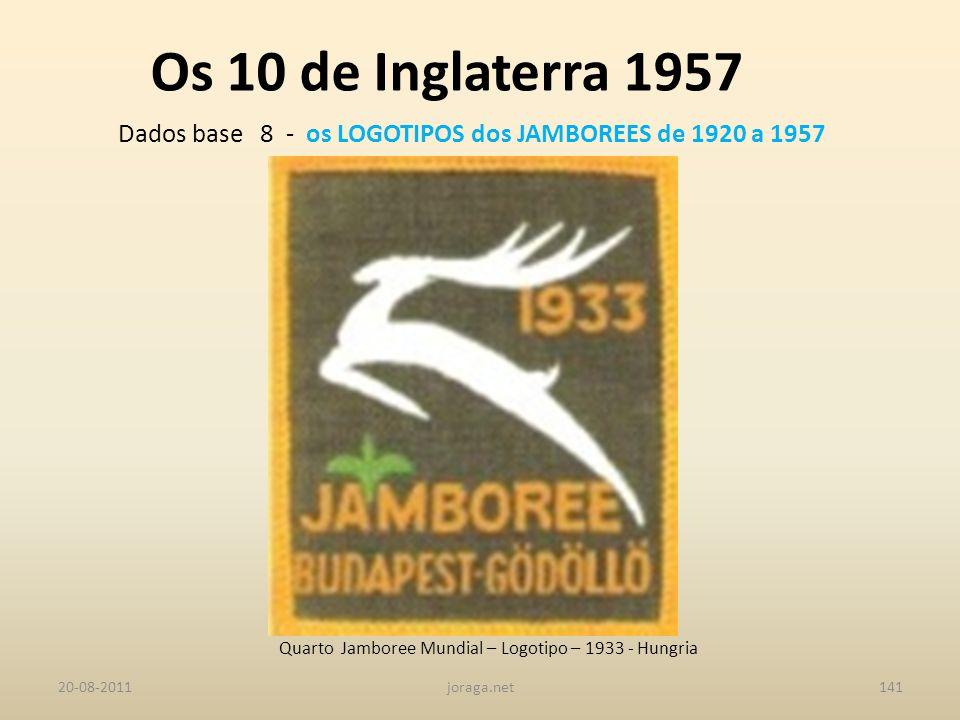 Os 10 de Inglaterra 1957 Dados base 8 - os LOGOTIPOS dos JAMBOREES de 1920 a 1957. Quarto Jamboree Mundial – Logotipo – 1933 - Hungria.