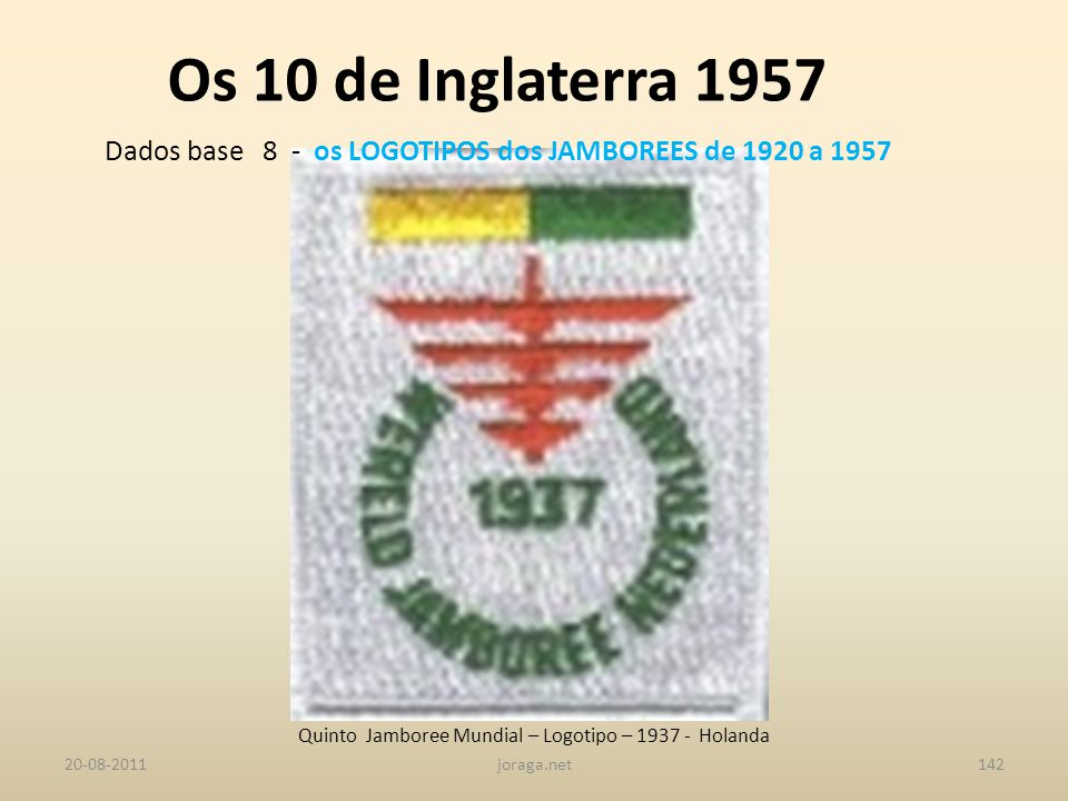 Os 10 de Inglaterra 1957 Dados base 8 - os LOGOTIPOS dos JAMBOREES de 1920 a 1957. Quinto Jamboree Mundial – Logotipo – 1937 - Holanda.