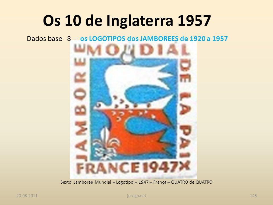 Os 10 de Inglaterra 1957 Dados base 8 - os LOGOTIPOS dos JAMBOREES de 1920 a 1957.