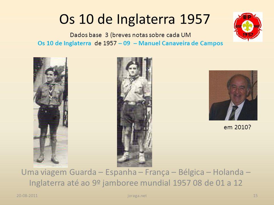 Os 10 de Inglaterra 1957 Dados base 3 (breves notas sobre cada UM. Os 10 de Inglaterra de 1957 – 09 – Manuel Canaveira de Campos.