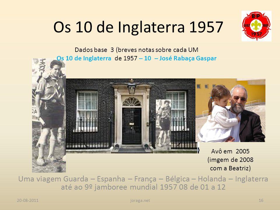 Os 10 de Inglaterra 1957 Dados base 3 (breves notas sobre cada UM. Os 10 de Inglaterra de 1957 – 10 – José Rabaça Gaspar.