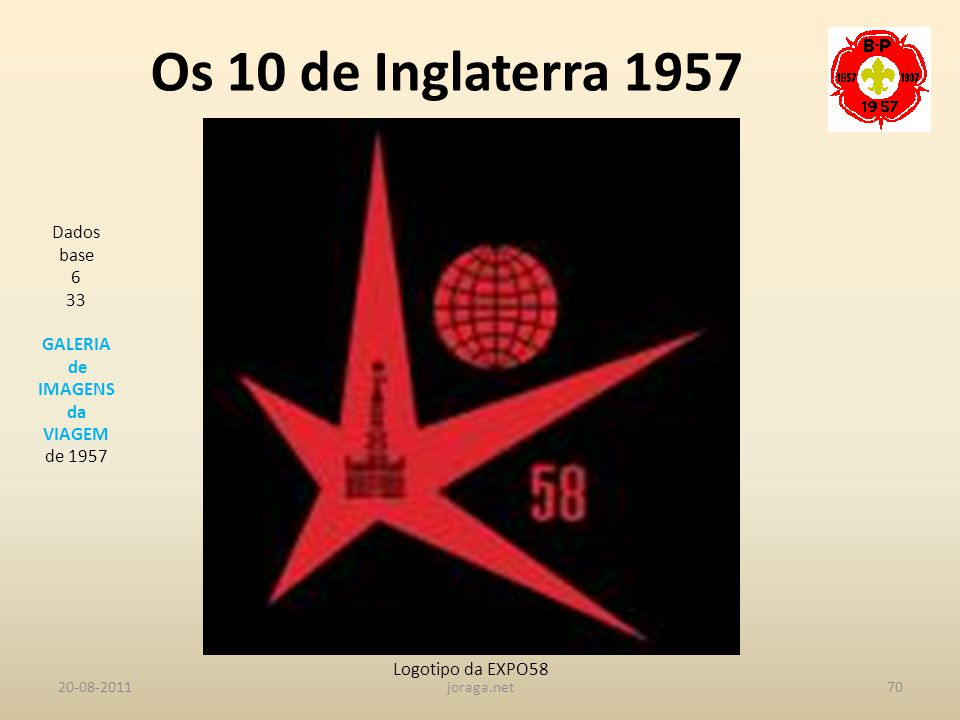 Os 10 de Inglaterra 1957 Dados base 6 33 GALERIA de IMAGENS da VIAGEM