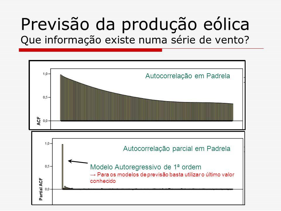 Previsão da produção eólica Que informação existe numa série de vento