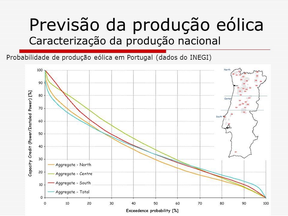 Previsão da produção eólica Caracterização da produção nacional