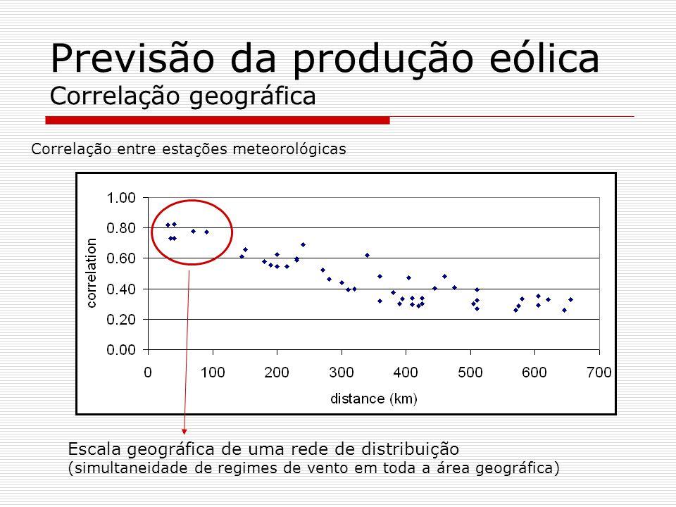 Previsão da produção eólica Correlação geográfica