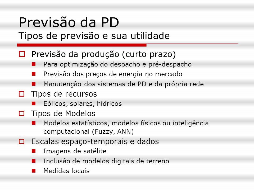 Previsão da PD Tipos de previsão e sua utilidade