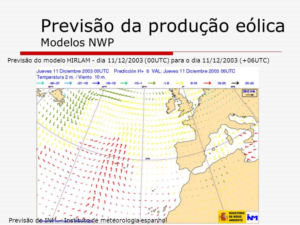 Previsão da produção eólica Modelos NWP