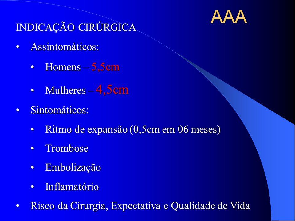 AAA INDICAÇÃO CIRÚRGICA Assintomáticos: Homens – 5,5cm
