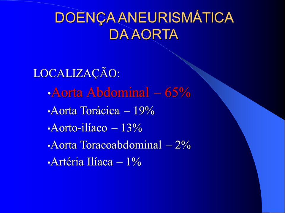 DOENÇA ANEURISMÁTICA DA AORTA