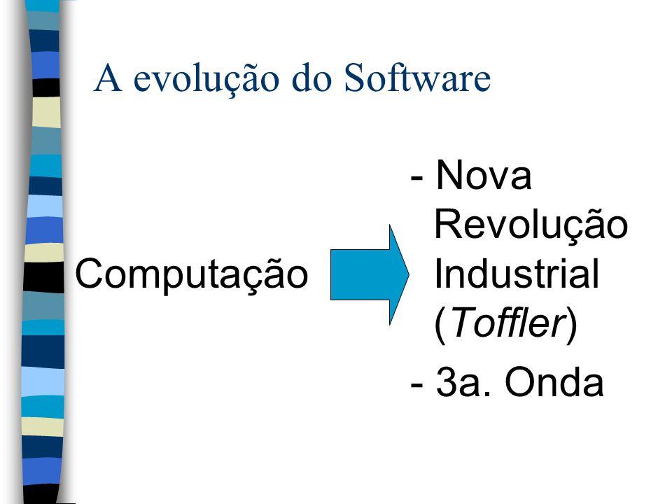 A evolução do Software - 3a. Onda