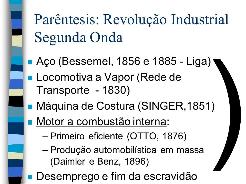 Parêntesis: Revolução Industrial Segunda Onda