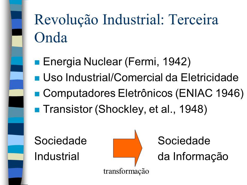 Revolução Industrial: Terceira Onda