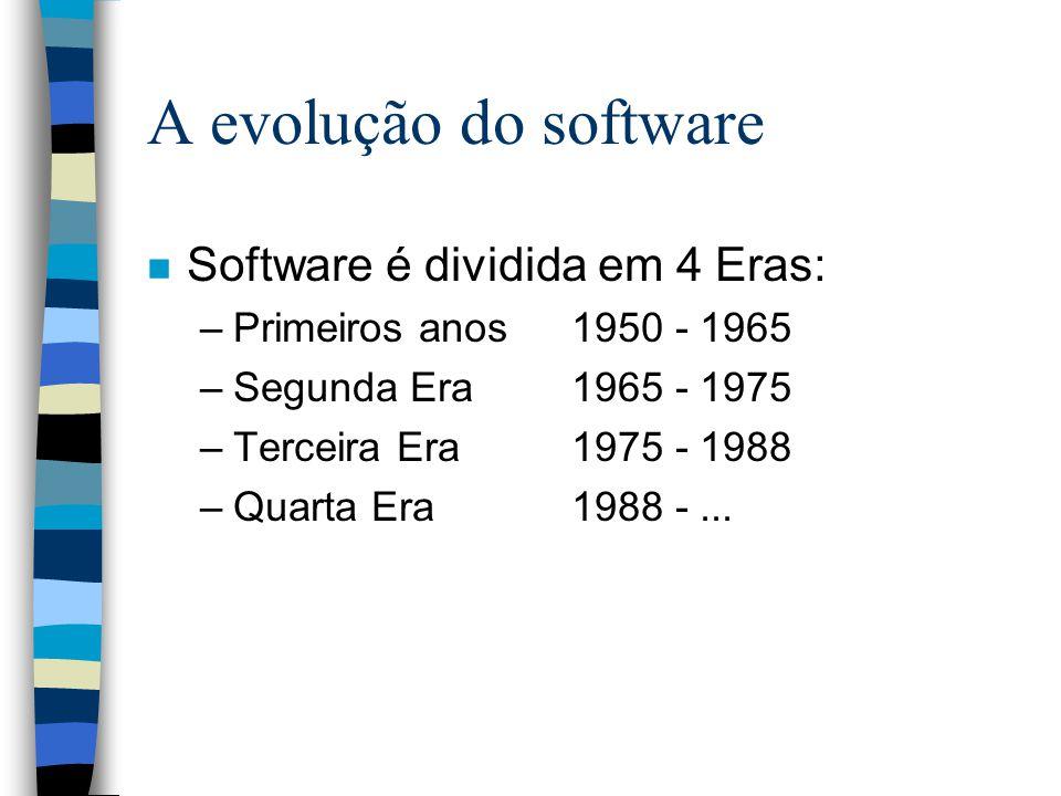 A evolução do software Software é dividida em 4 Eras: