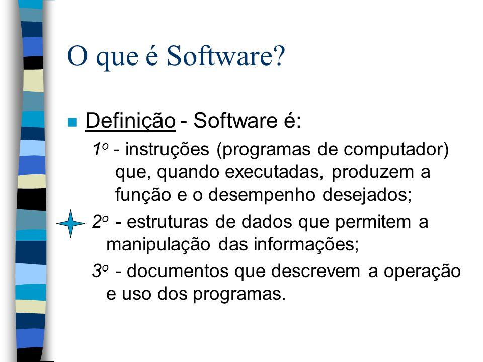 O que é Software Definição - Software é: