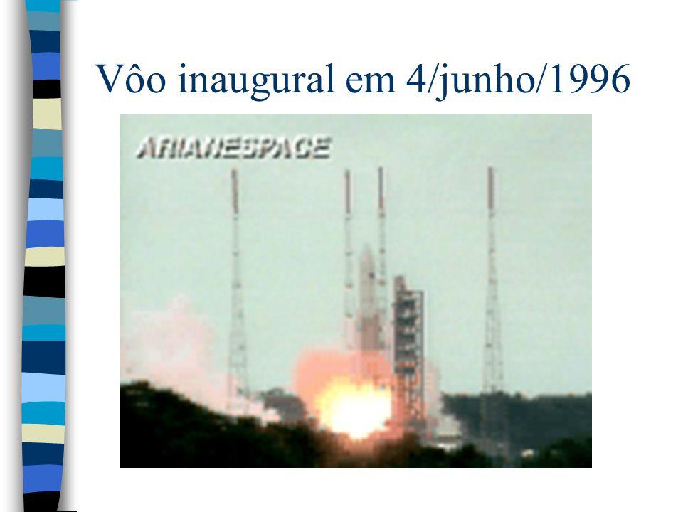 Vôo inaugural em 4/junho/1996
