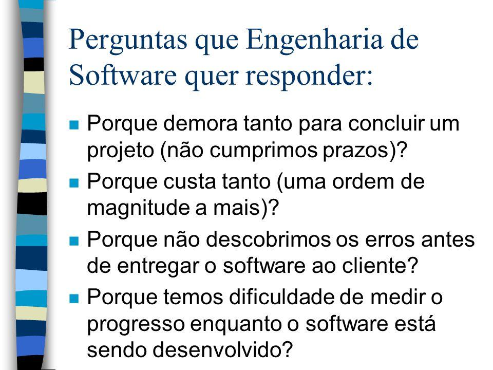 Perguntas que Engenharia de Software quer responder: