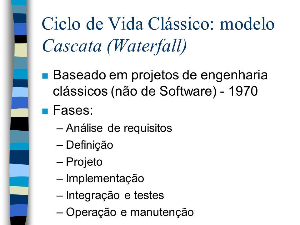 Ciclo de Vida Clássico: modelo Cascata (Waterfall)