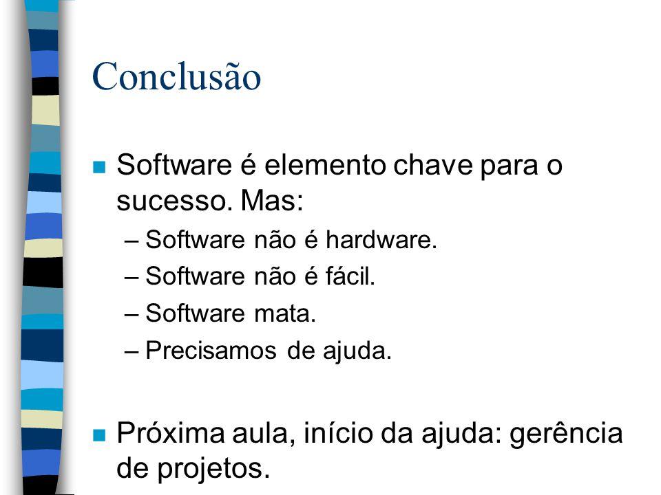 Conclusão Software é elemento chave para o sucesso. Mas: