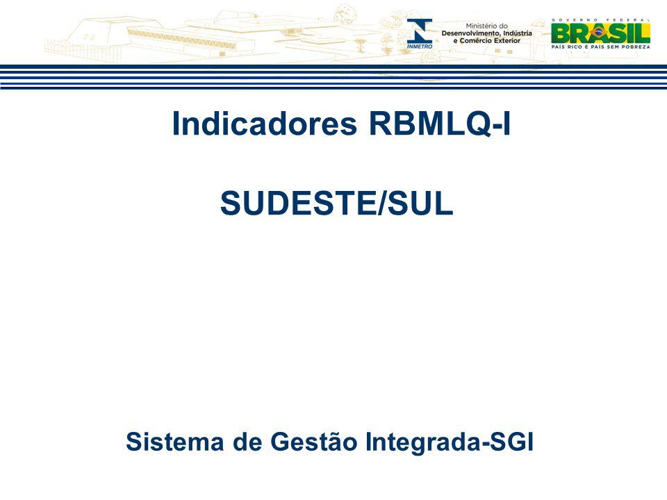 Indicadores RBMLQ-I SUDESTE/SUL