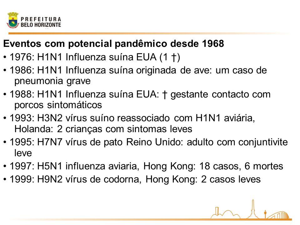 Eventos com potencial pandêmico desde 1968