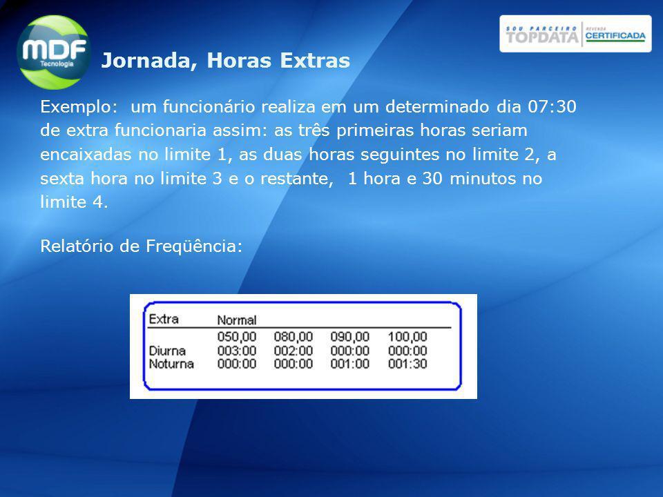 Jornada, Horas Extras