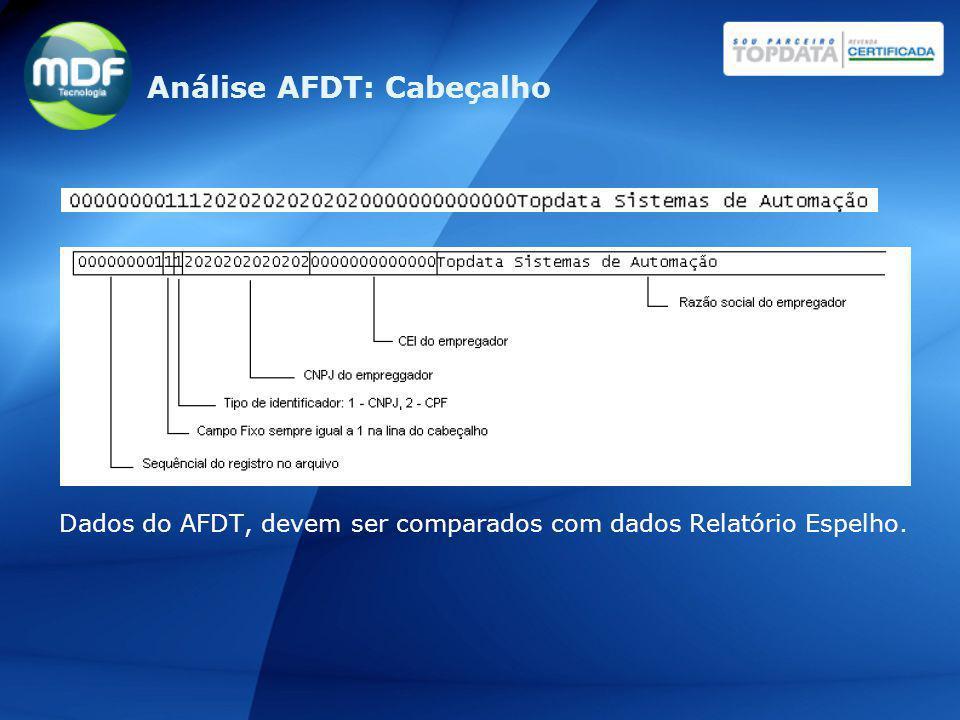 Análise AFDT: Cabeçalho