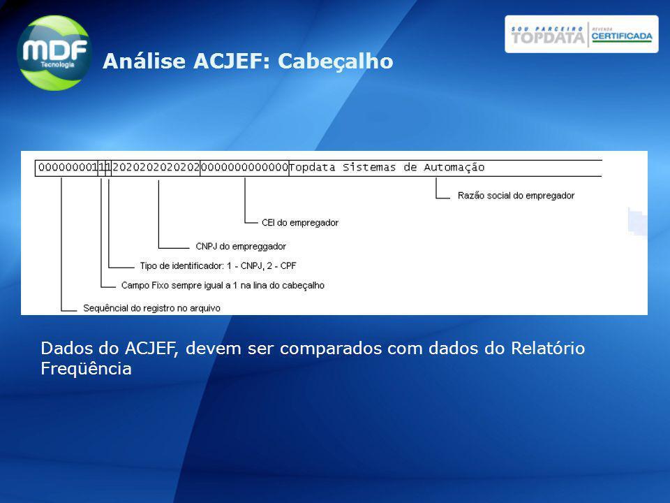 Análise ACJEF: Cabeçalho