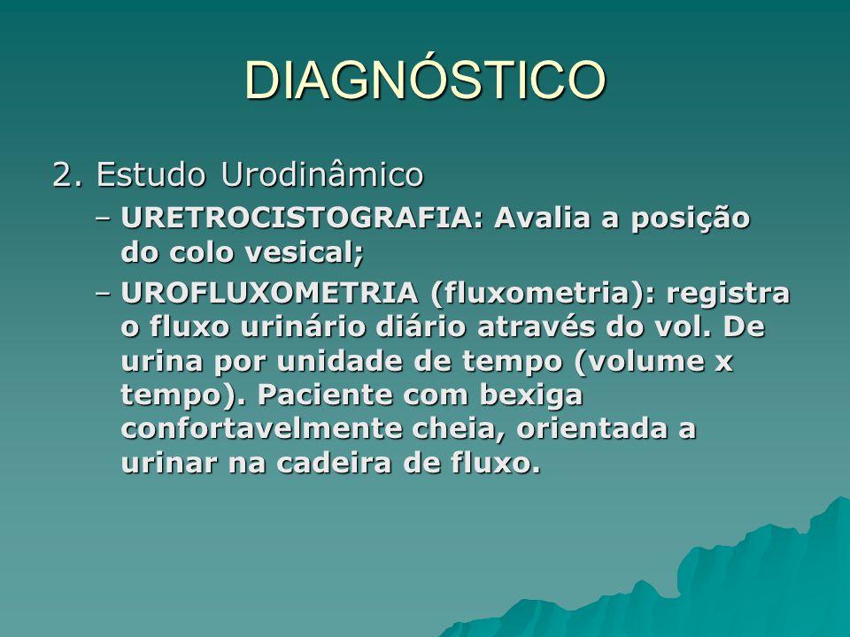 DIAGNÓSTICO 2. Estudo Urodinâmico