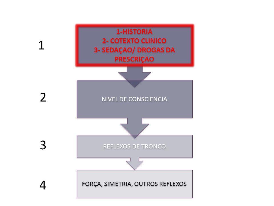 3- SEDAÇAO/ DROGAS DA PRESCRIÇAO