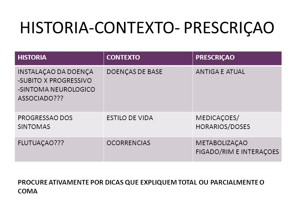 HISTORIA-CONTEXTO- PRESCRIÇAO