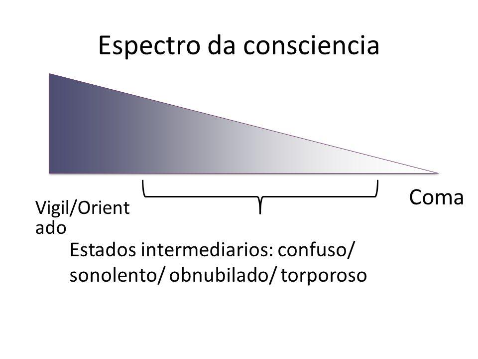 Espectro da consciencia