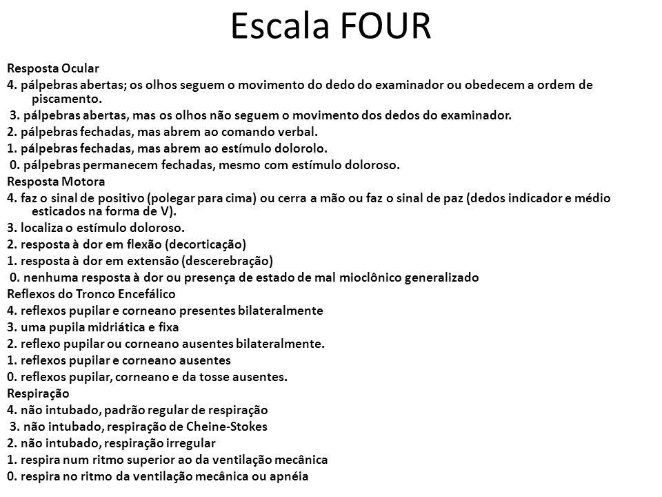 Escala FOUR