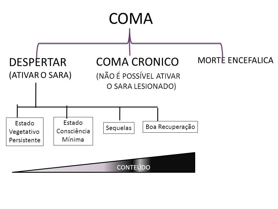 COMA DESPERTAR COMA CRONICO MORTE ENCEFALICA (ATIVAR O SARA)